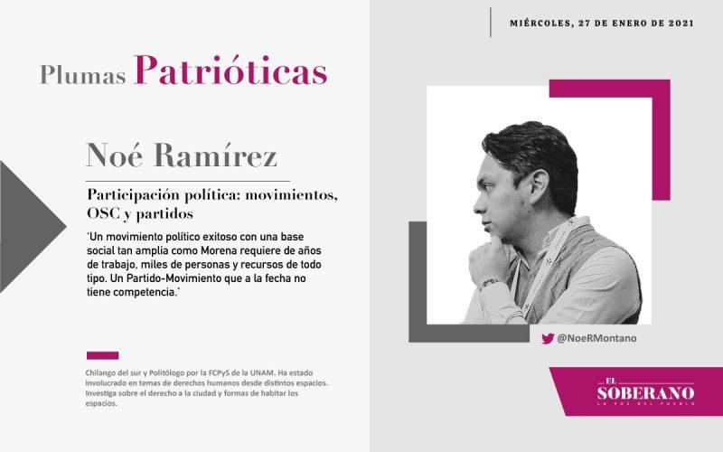 Participación política: movimi